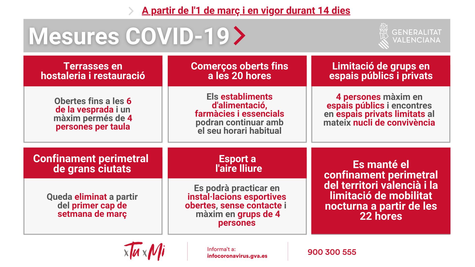Mesures #COVID19 de la Generalitat Valenciana