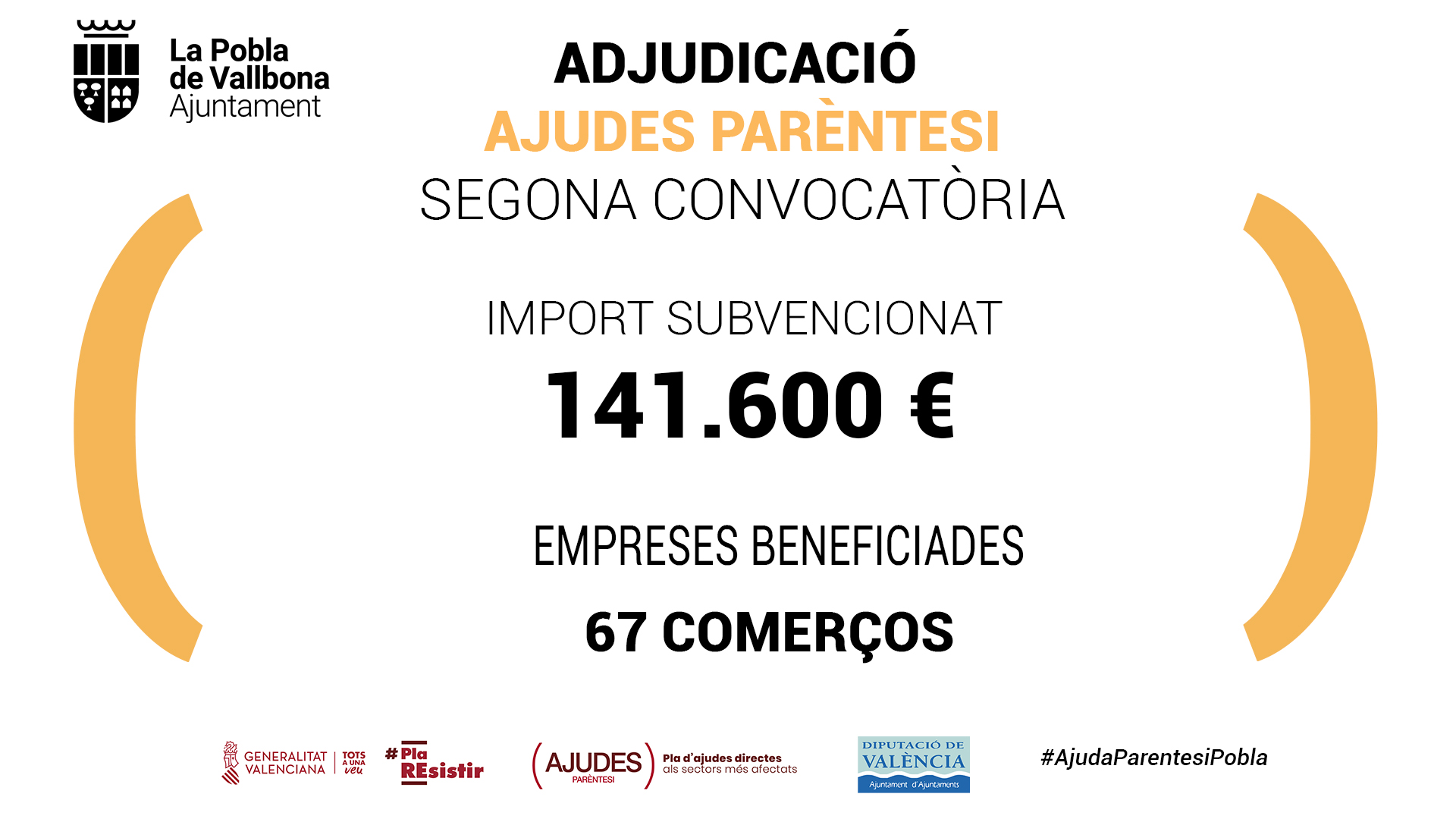 El comerç local rep 141.600 euros de la nova convocatòria d'ajudes Resistir